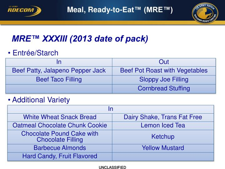 meal ready to eat mre n.
