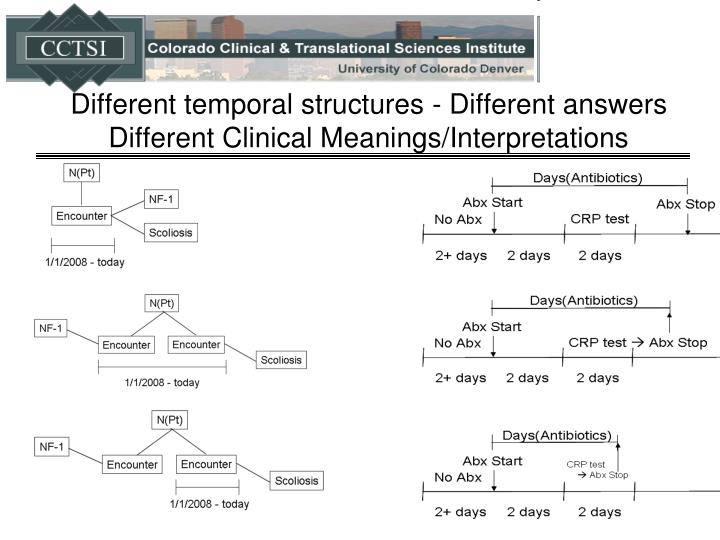 Different temporal structures - Different answers
