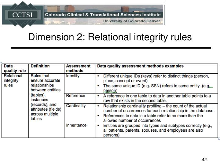 Dimension 2: Relational integrity rules