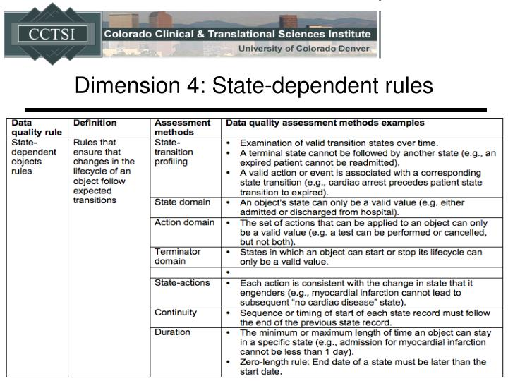 Dimension 4: State-dependent rules