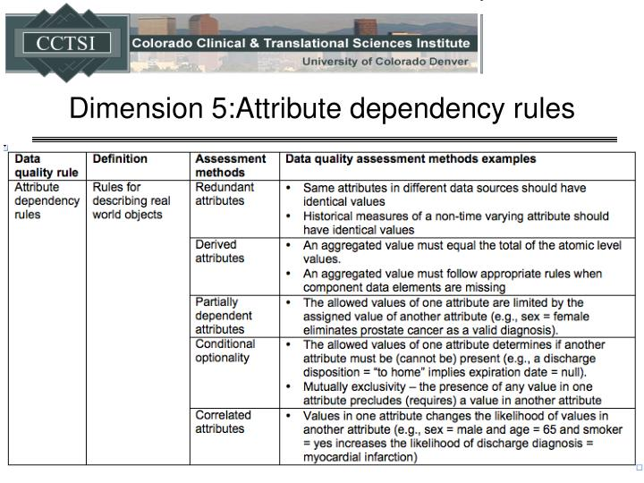 Dimension 5:Attribute dependency rules