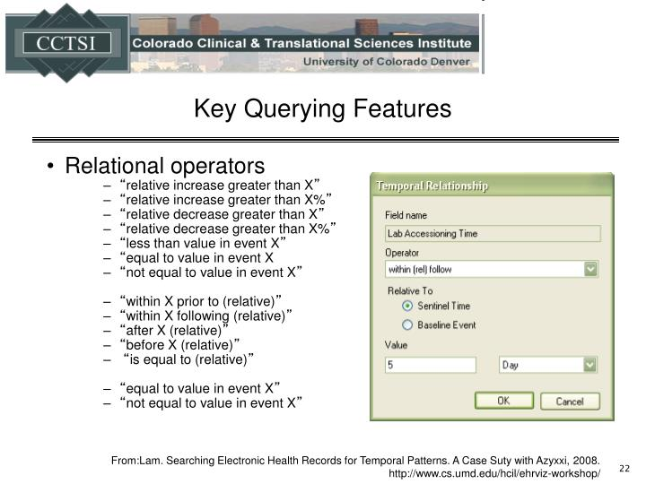 Key Querying Features