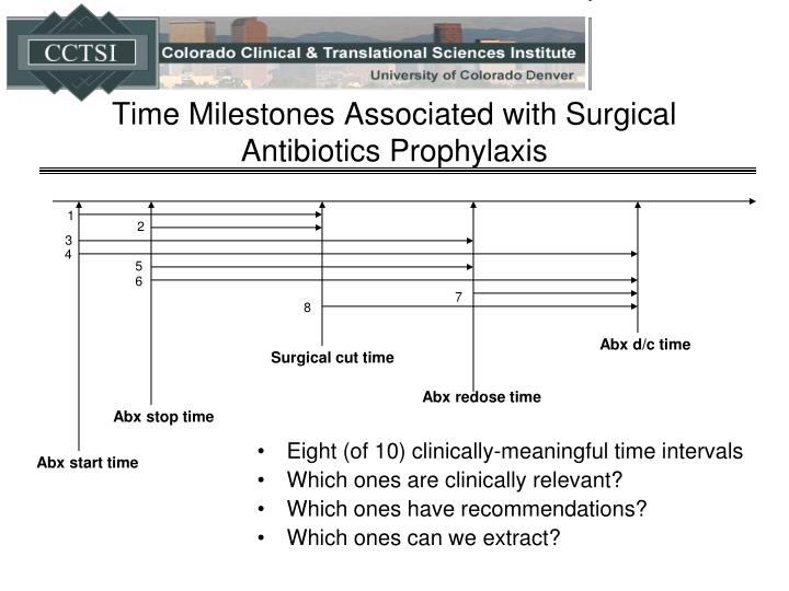 Eight (of 10) clinically-meaningful time intervals