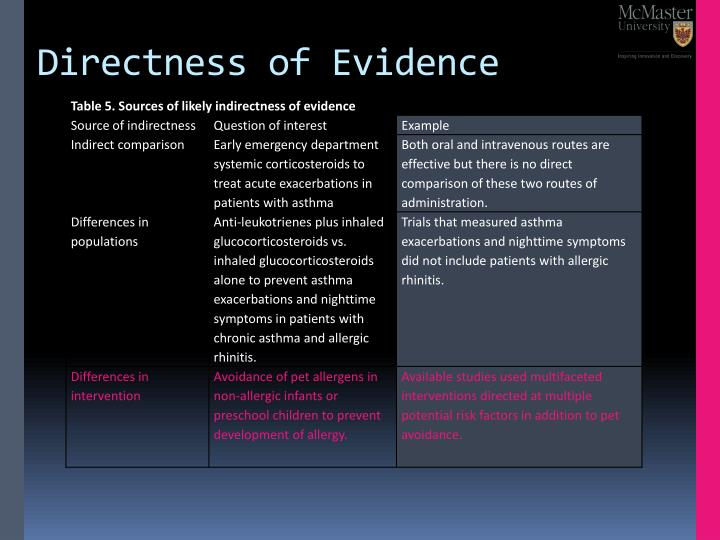 Directness of Evidence