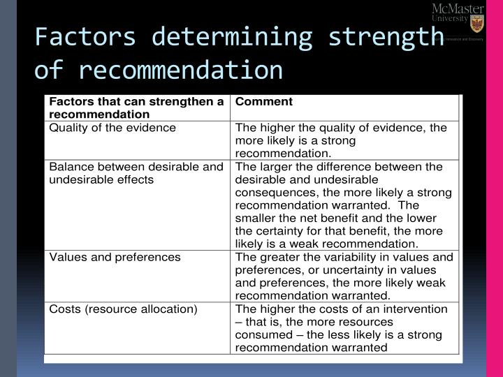 Factors determining strength of recommendation