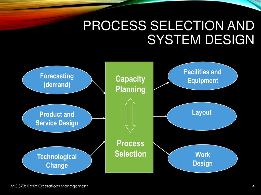 Ppt Process Selection And Facility Layout Powerpoint Presentation Free Download Id 1867719