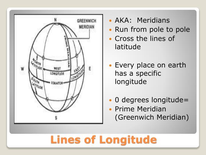 AKA:  Meridians