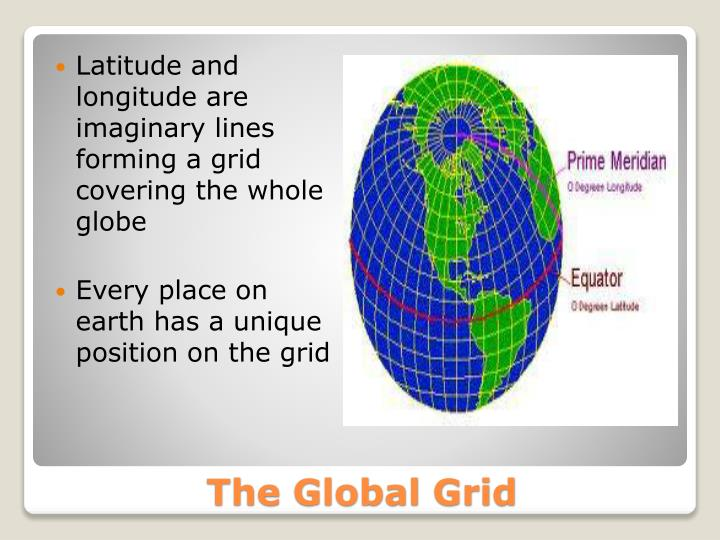 Latitude and longitude are imaginary lines forming a grid covering the whole globe