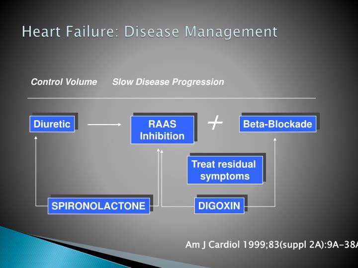 Heart Failure: Disease Management