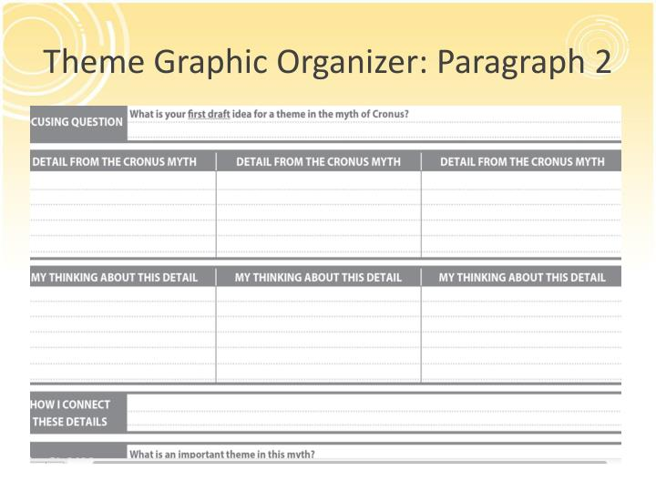 two paragraph essay graphic organizer