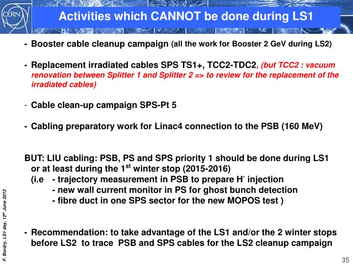 Activities which CANNOT be done during LS1