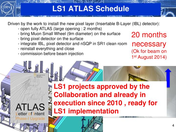 LS1 ATLAS Schedule