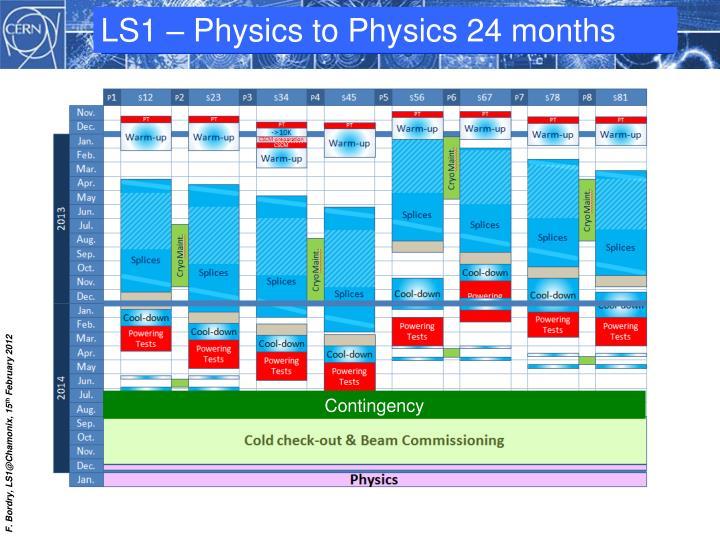 LS1 – Physics to Physics 24 months
