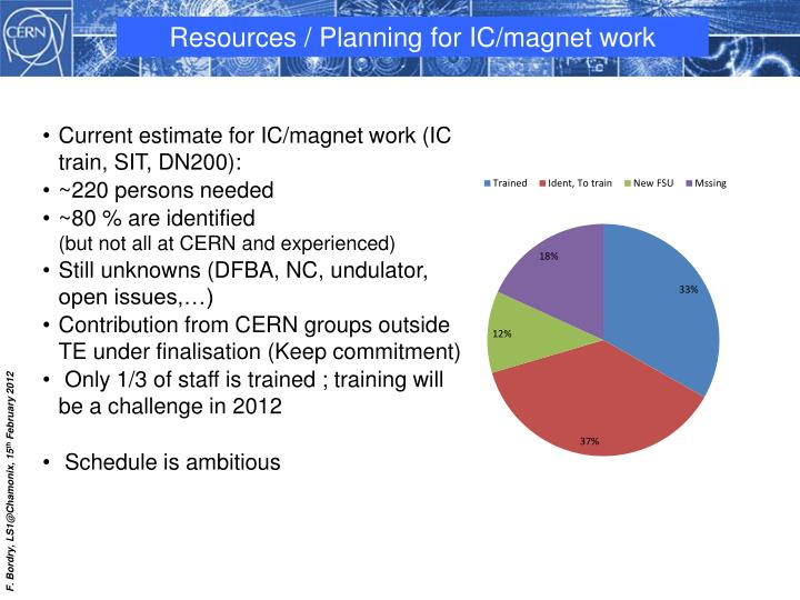 Resources / Planning for IC/magnet work