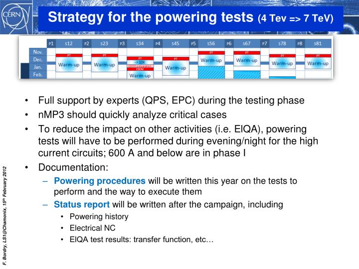 Strategy for the powering tests