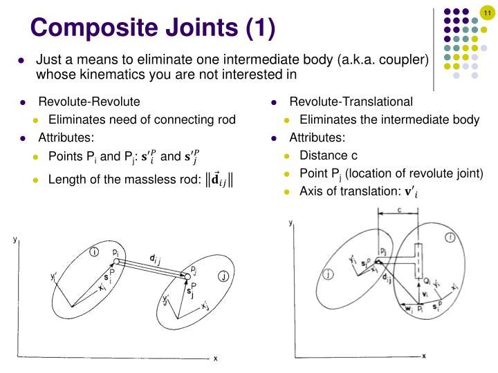 Composite Joints (1)