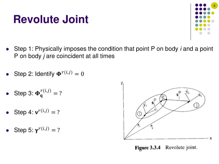 Revolute Joint