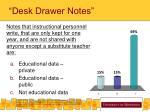 desk drawer notes
