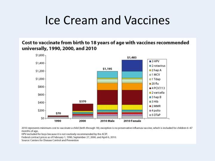 Ice Cream and Vaccines