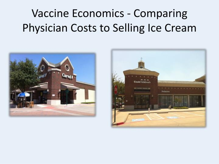 Vaccine Economics - Comparing Physician Costs to Selling Ice Cream