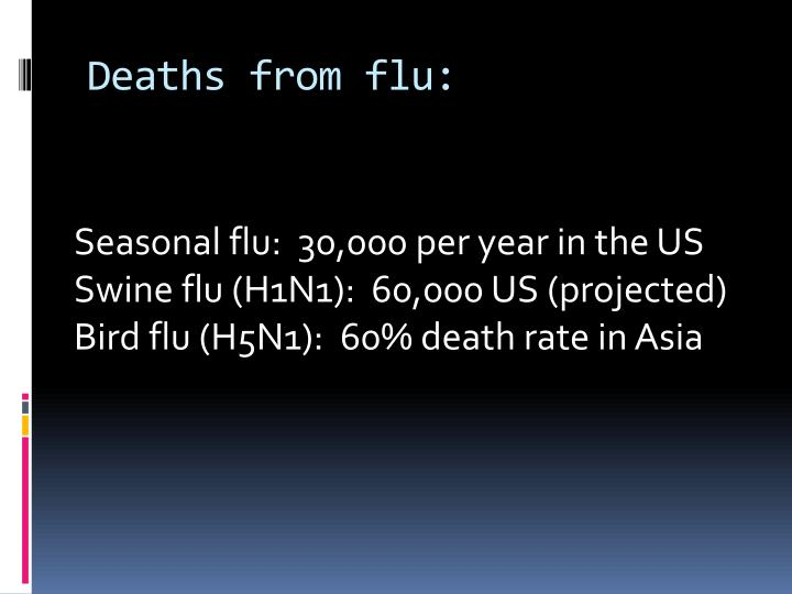 Deaths from flu: