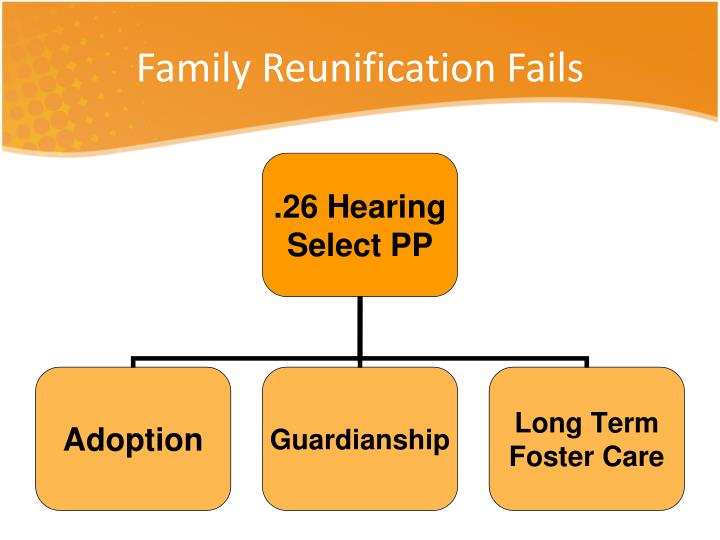 Family Reunification Fails
