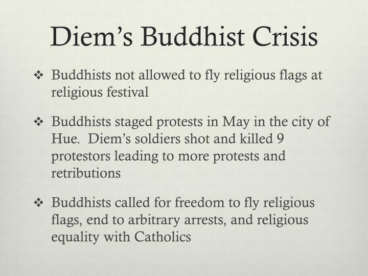 Diem's Buddhist Crisis