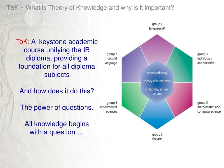 "what is a theory essay Critical theory discussion essay introduction: critical theory may be considered to be a special knowledge that is directed to the achievement of an ""ideal"" the ""ideal"" of the critical theory is basically the ideal of the enlightenment (xviii century) - ""that is, a rational, just, and humane society""[bob nowlan."