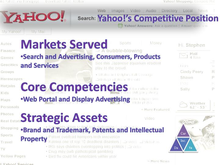 the strategic position of yahoo