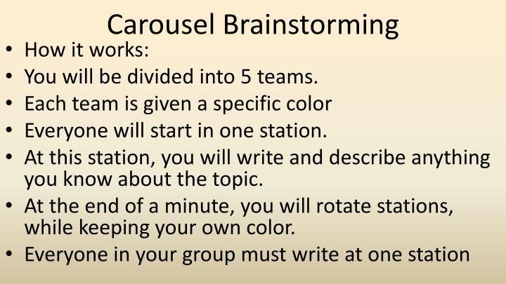 Carousel Brainstorming
