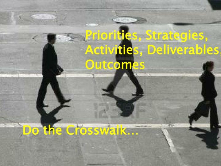 Priorities, Strategies, Activities, Deliverables, Outcomes