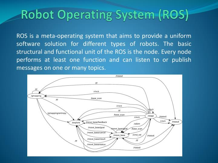 Robot operating system ros