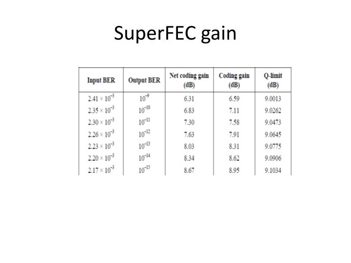 SuperFEC