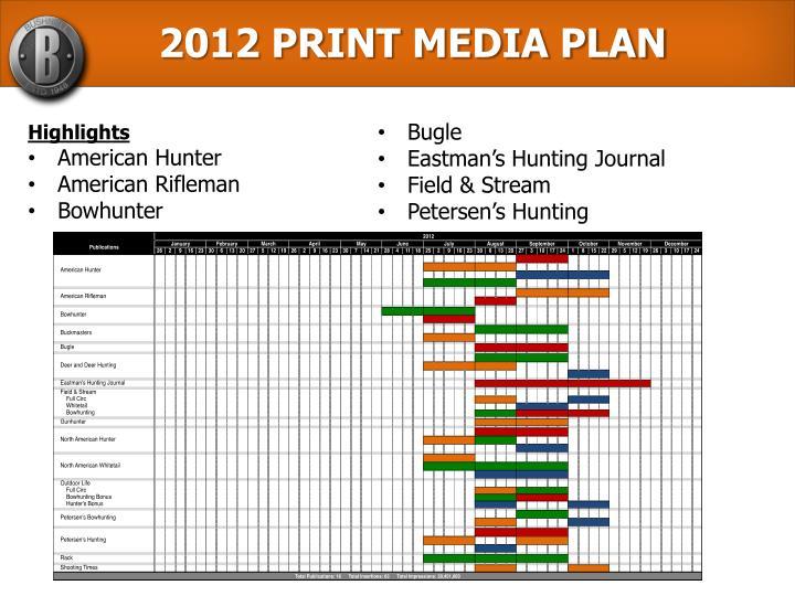 2012 PRINT MEDIA PLAN