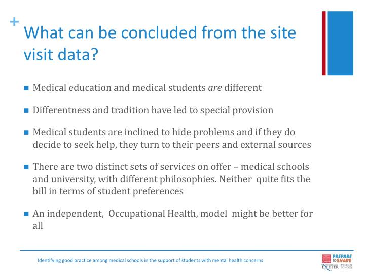What can be concluded from the site visit data?