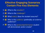 effective engaging scenarios contain five key elements
