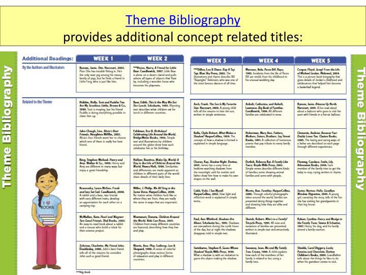 Theme Bibliography