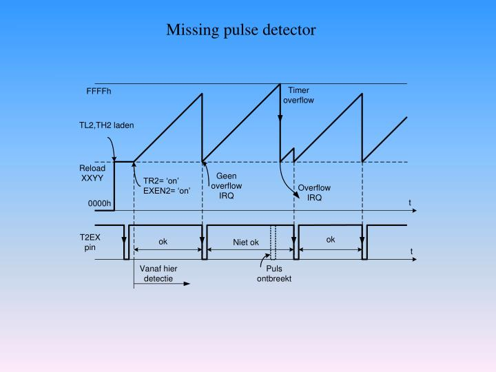 Missing pulse detector