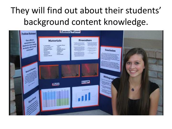 They will find out about their students' background content knowledge.