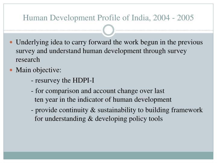 Human Development Profile of India,