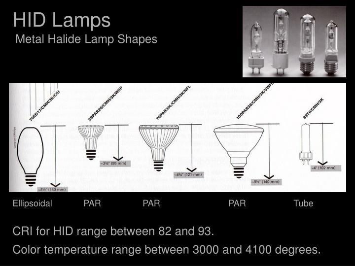 Metal Halide Lamp Shapes
