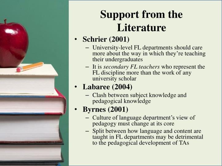 Support from the Literature