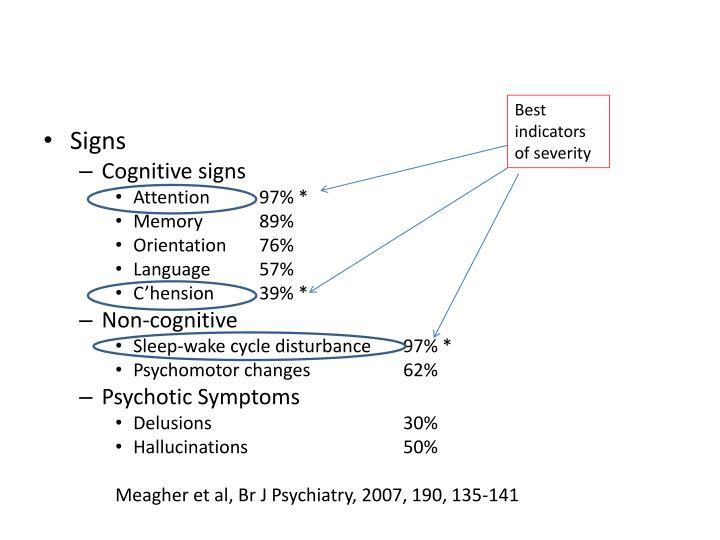 Best indicators of severity