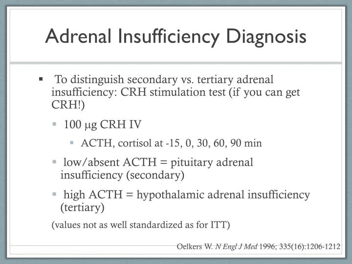 Adrenal Insufficiency Diagnosis