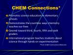 chem connections