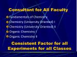 consultant for all faculty
