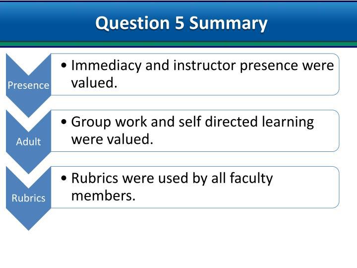 Question 5 Summary