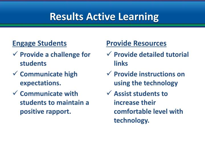 Results Active Learning
