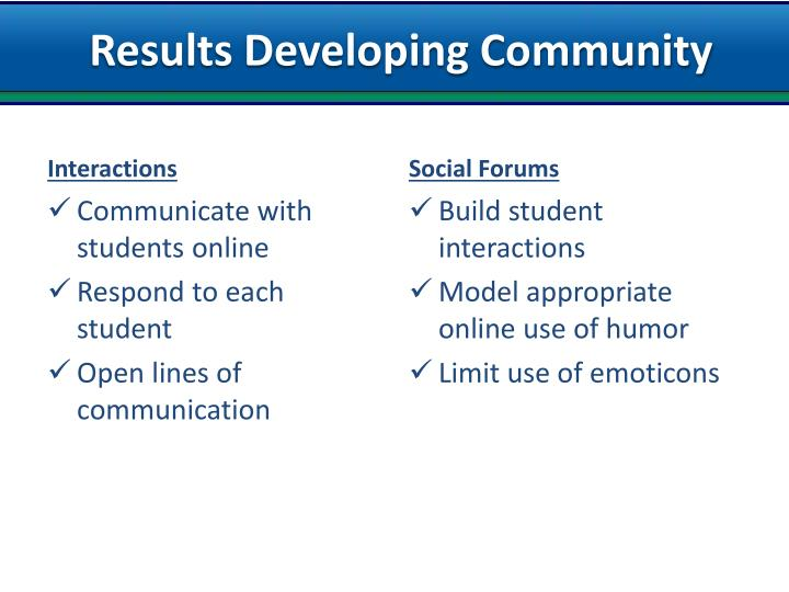 Results Developing Community