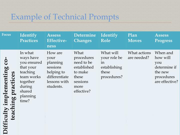 Example of Technical Prompts